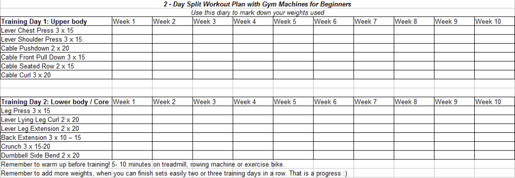 2 day split workout plan with gym machines for beginners my