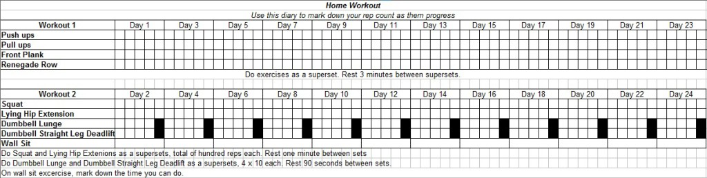 Healthy Weight Loss Diet O Chart Day Workout Plan For Men At Home Unique Six Pack Abs Gain Muscle