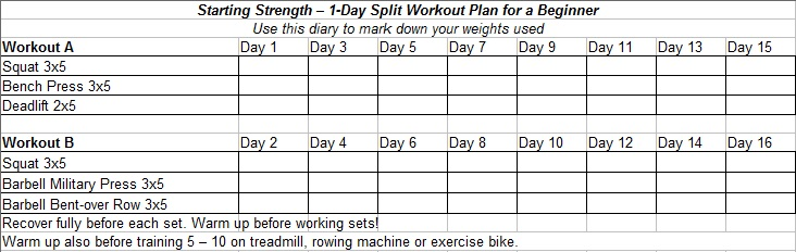 Starting Strength - 1-Day Split Workout Plan for a Beginner