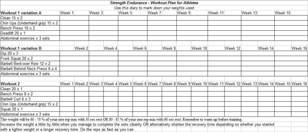 Strength Endurance - Workout Plan for Athletes