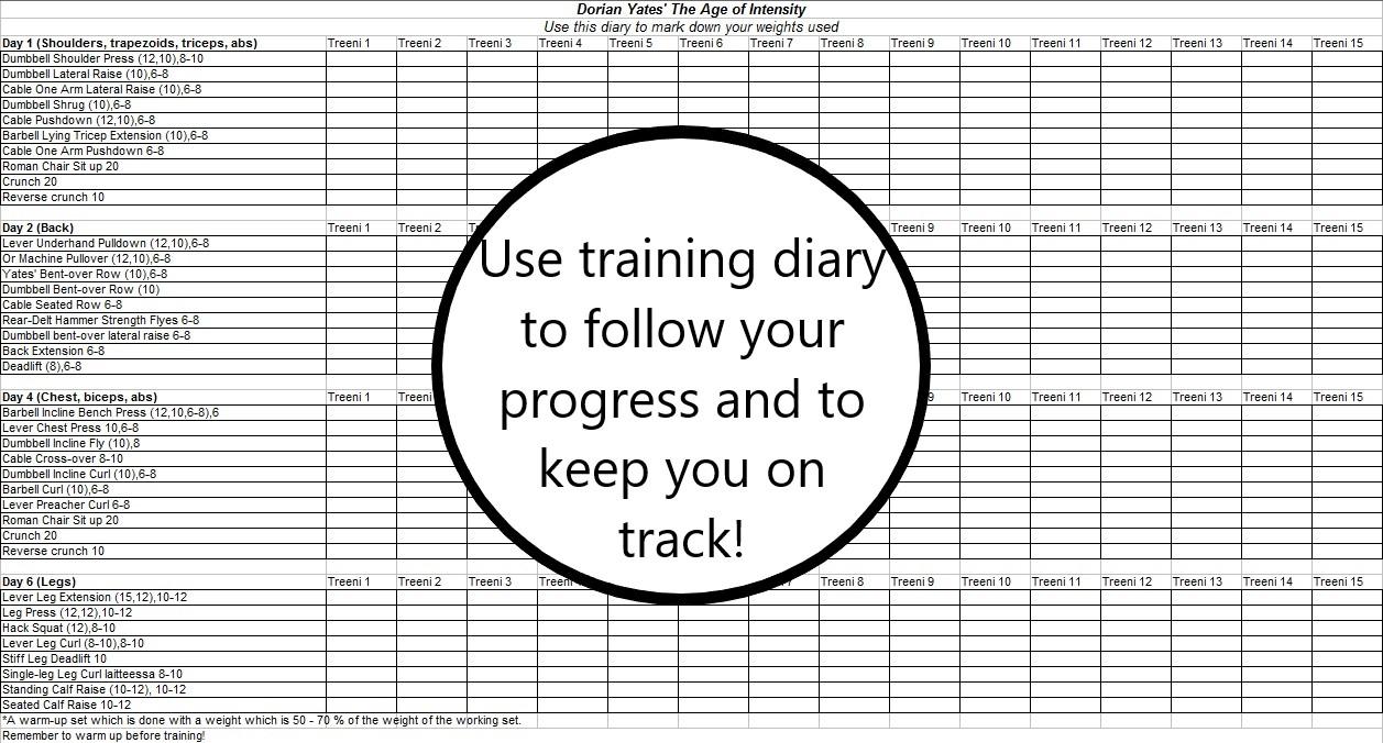 4 split trainingsplan