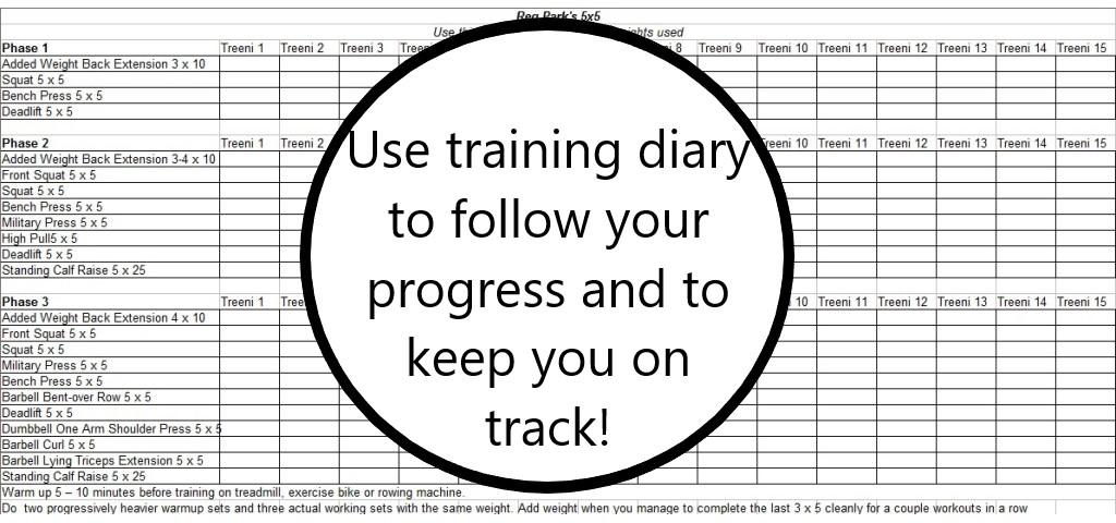 Reg Park's 5x5 Workout Plan — My Workout Plans